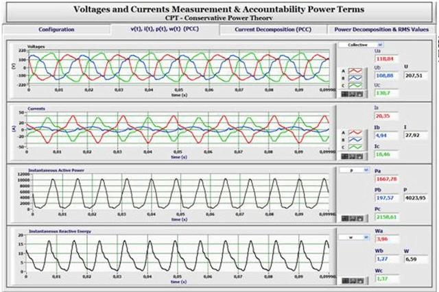 Estudo de Qualidade de Energia Elétrica